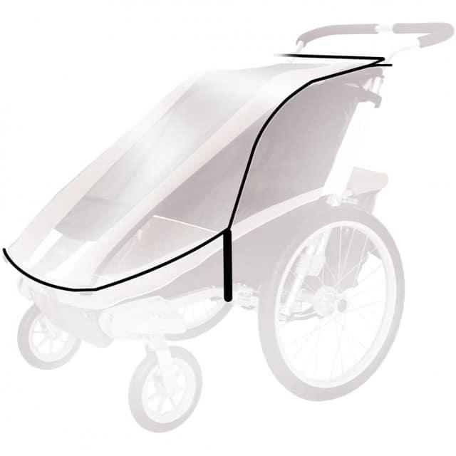 Thule Online Shop Zweirad Stadler